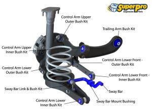 SuperPro Suspension Parts and Poly Bushings for 20102014