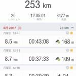 Road Bike App