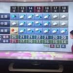 天気悪っ!