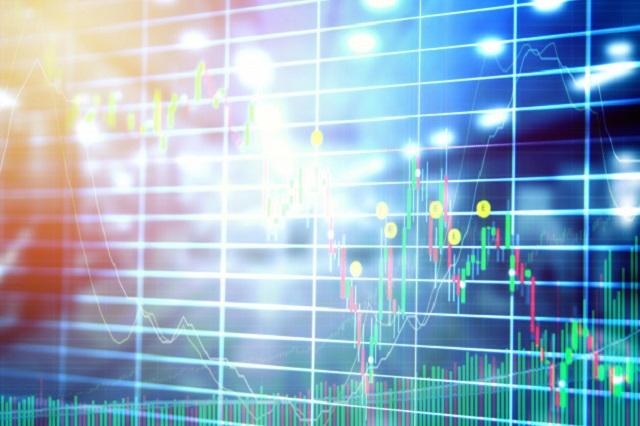 全球股市指數