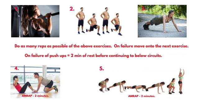 Pullups. Jumping Lunges. Pushups. Situps. Full Burpees. AMRAP workout.