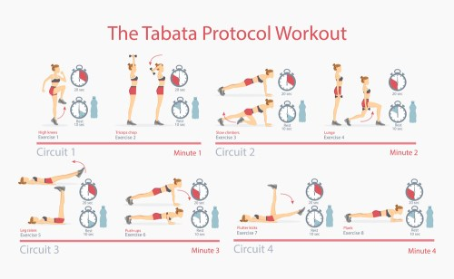 Tabata workouts. Medicine Ball exercises. Interval training. EMOM. TABATA. Best exercises to lose belly fat.