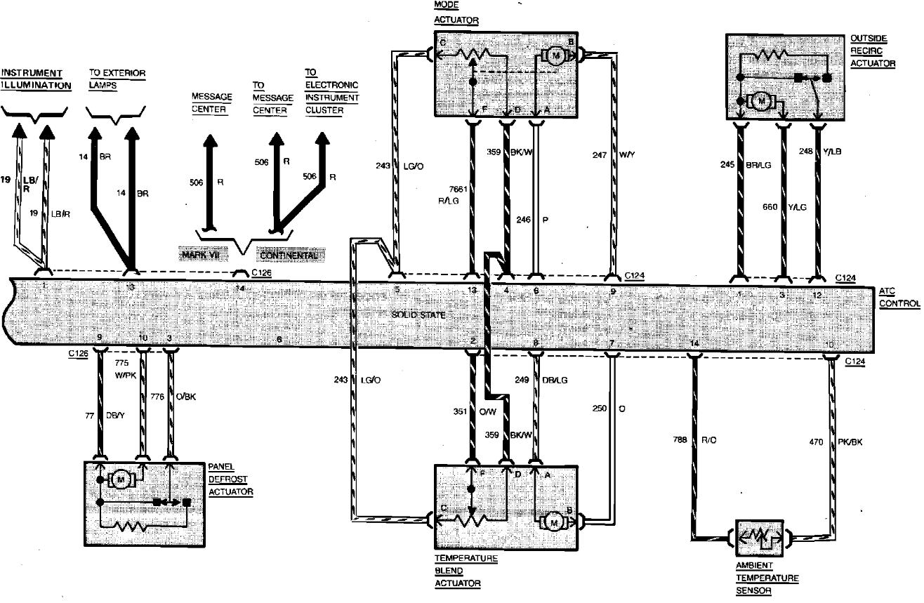 Gem E2 Wiring Diagram For