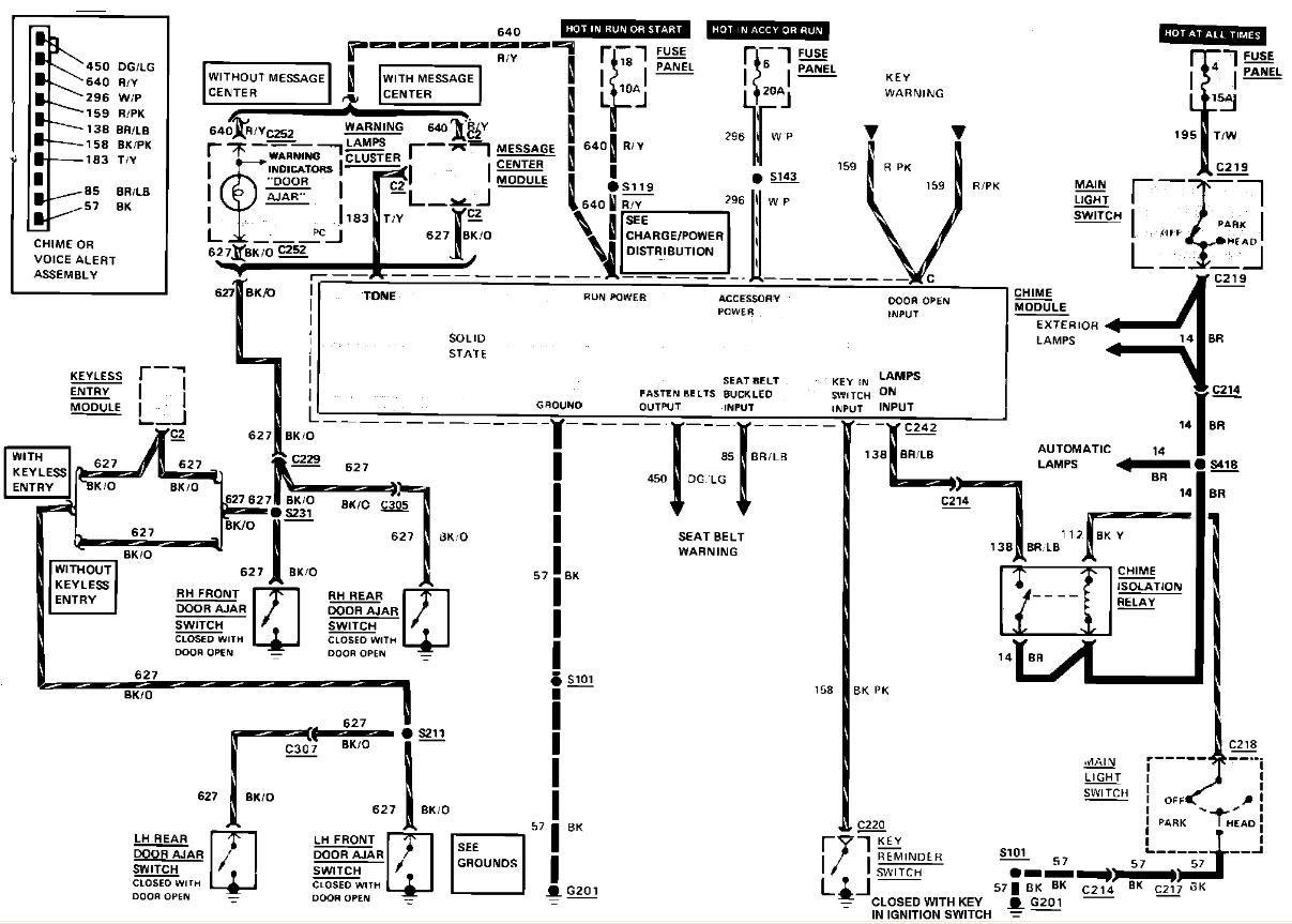 Mark 7 Fuse Diagram Advance Mark Ballast Wiring Diagram Images Ford Fuse Box Ford Wiring