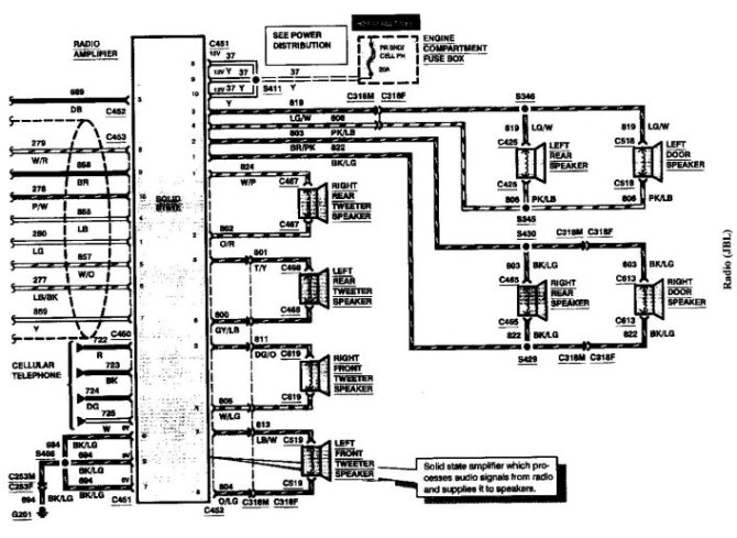 1994 lincoln town car wiring diagram  wiring diagram cycle