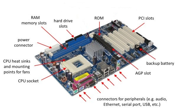 Mother board image