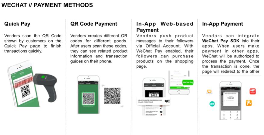 wechat_metodos_de_pagamento
