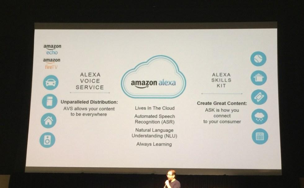 Alexa_VoiceService