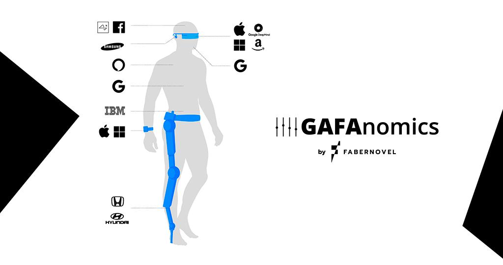 GAFAnomics: Resultados [2º trimestre de 2019]