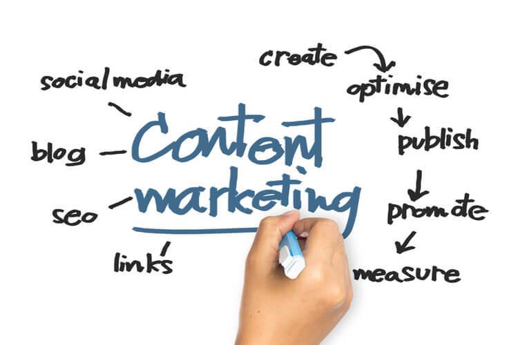 le rédacteur web un professionnel du marketing
