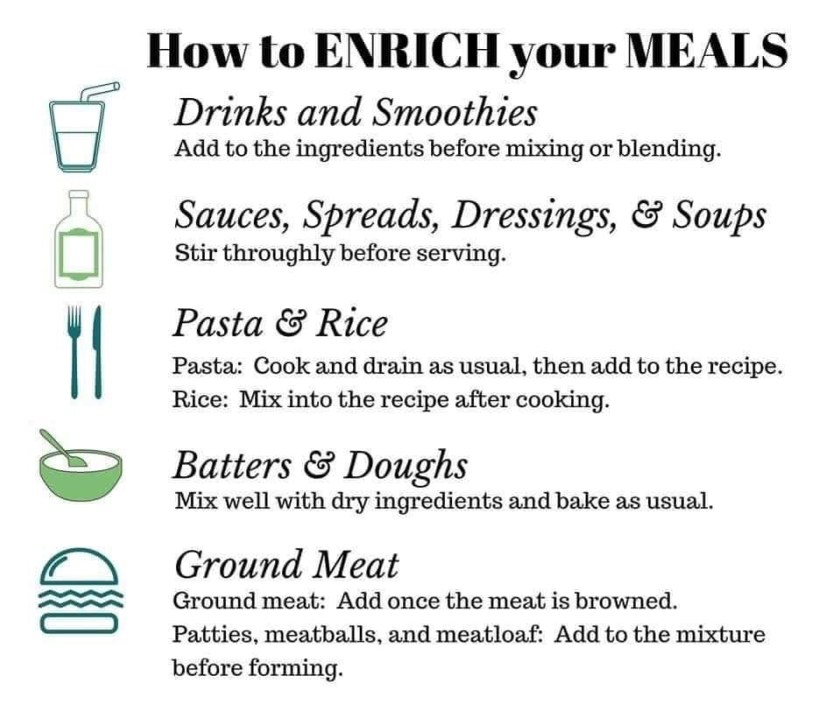 How to enrich your meals drinks and smoothies sauces pasta batters ground meat