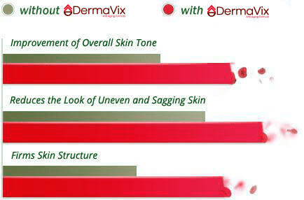 Dermavix Anti Aging Cream