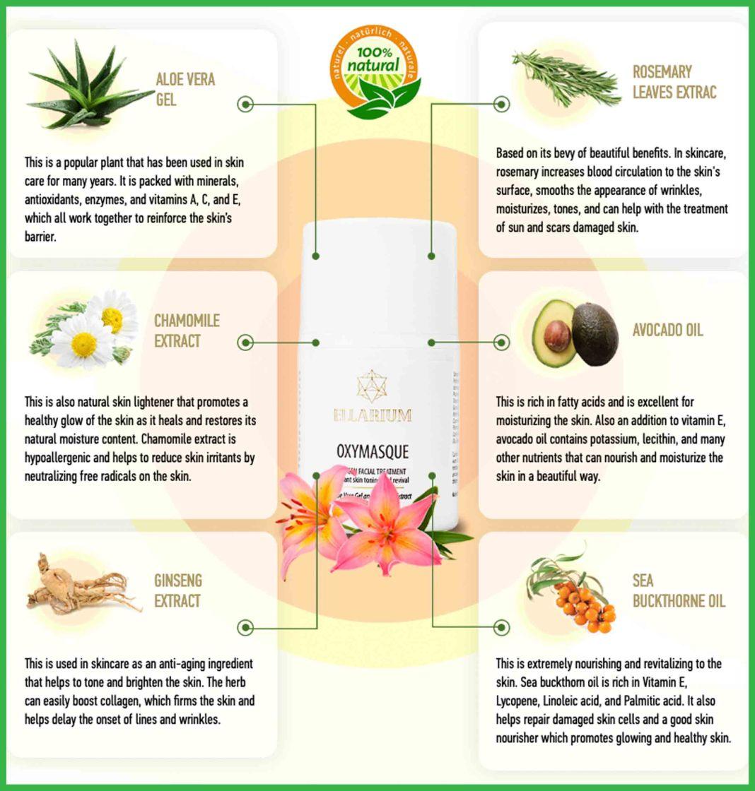 Ellarium Oxymasque Ingredients