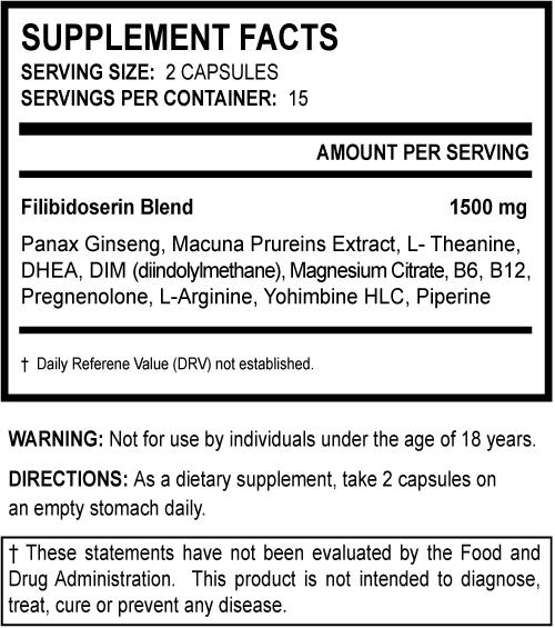 Vigarin Ingredients