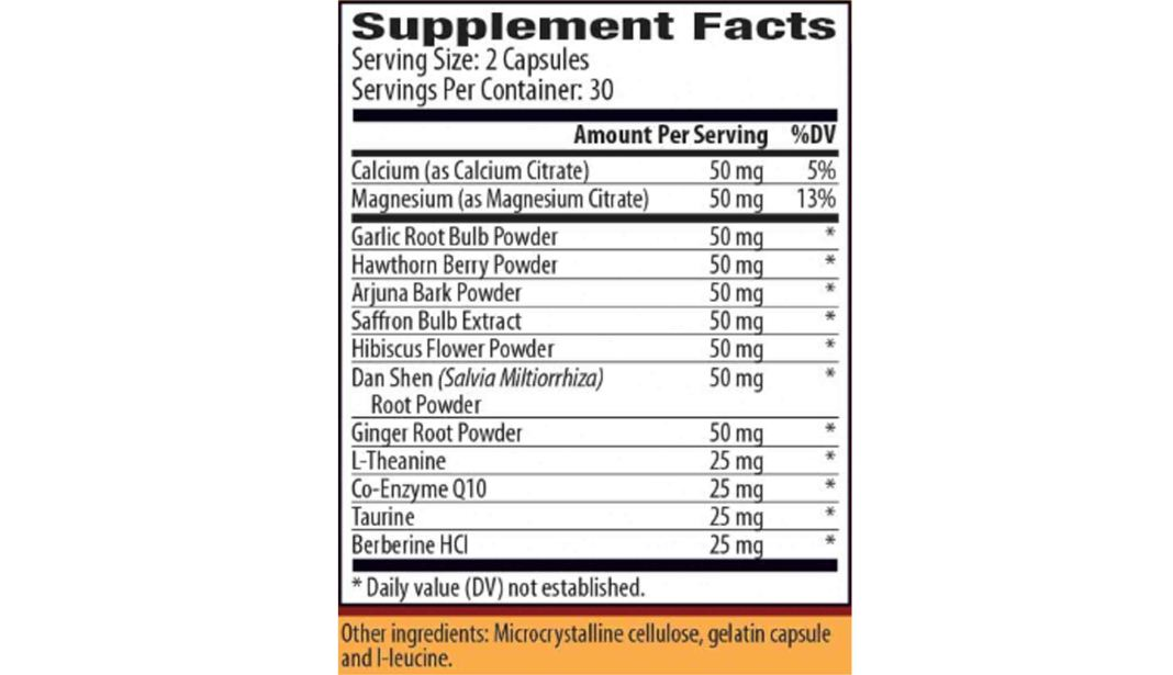 BP Optimizer Ingredients