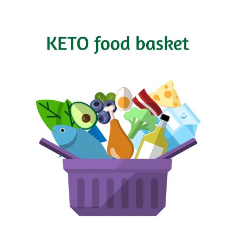 Keto food