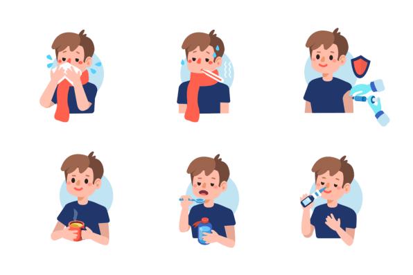 Symptoms Of Keto flu