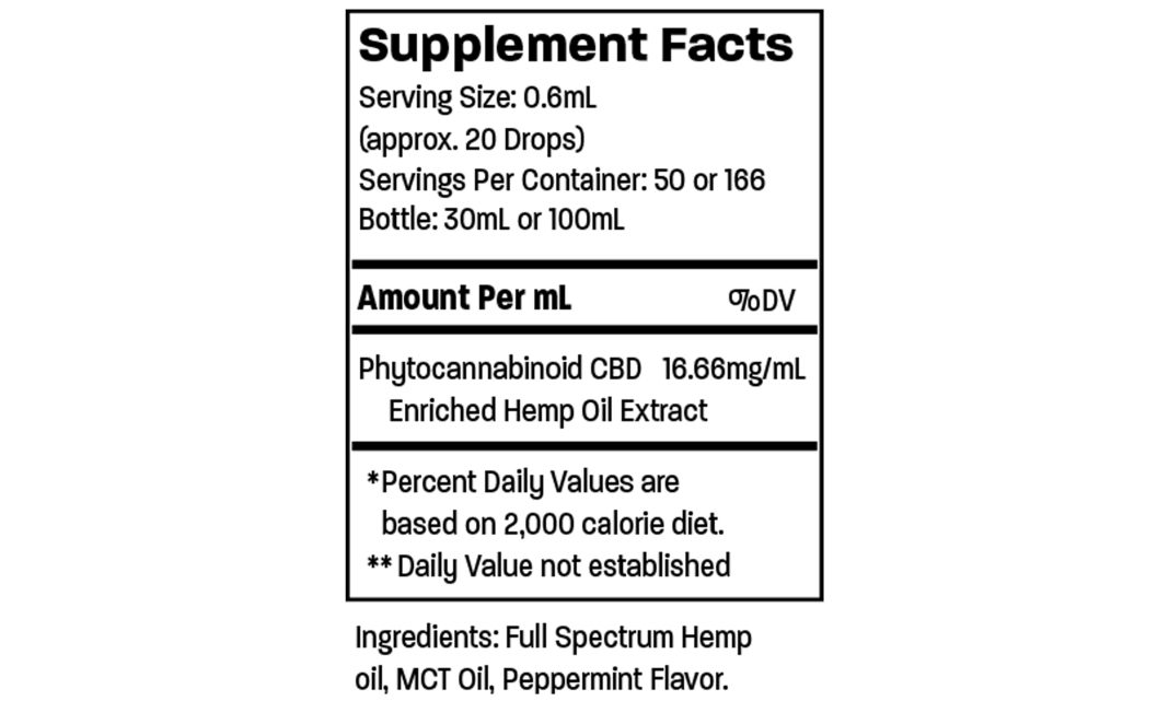 Wild Things CBD Oil Ingredients