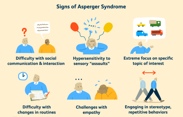 Main Asperger's symptom in adults
