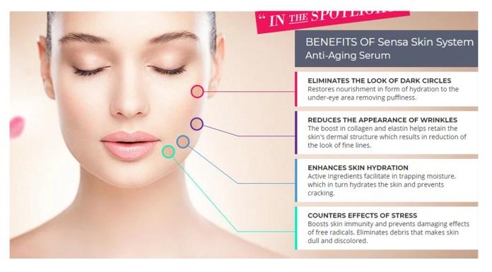 Sensa-Skin-System