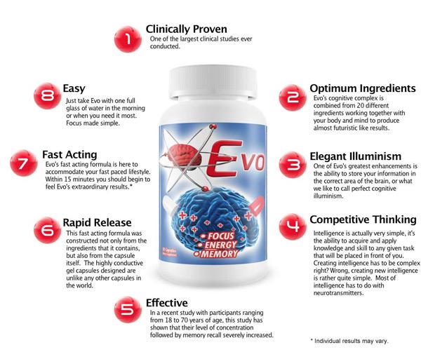 Evo-Review
