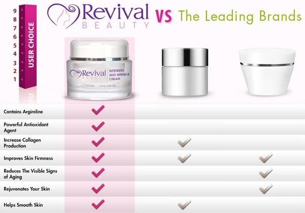 Revival Beauty VS
