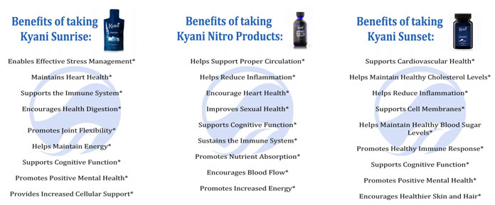 kyani benefits review