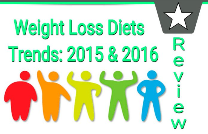 Weight-Loss-Trends