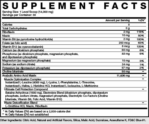 Force Factor Cannabol Ingredients