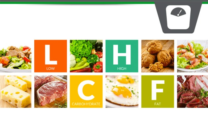 High-Fat vs High-Carbohydrate Diet and Cardiovascular Disease