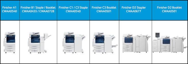Jual fotocopy murah