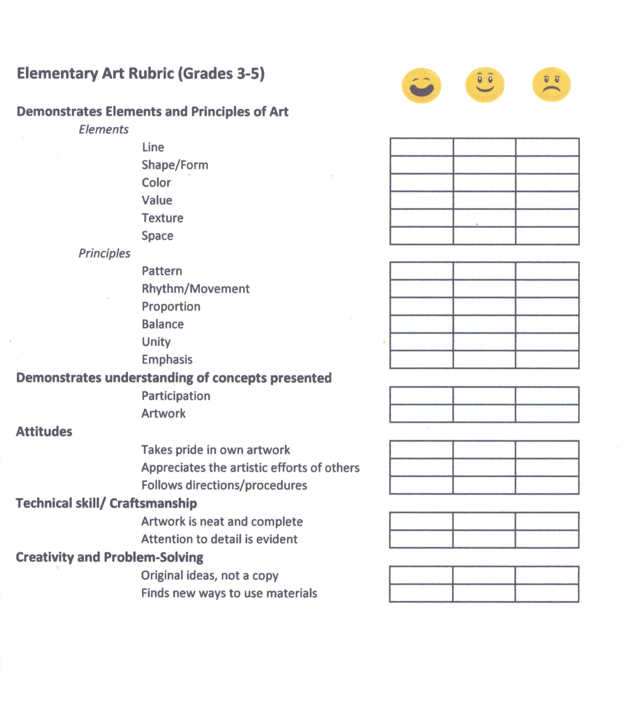 The Smartteacher Resource Elementary Art Rubric