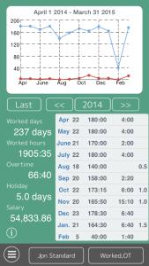Screen Shot 2015-07-16 at 5.41.40