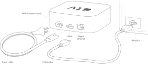 Set up your Apple TV  Apple Support