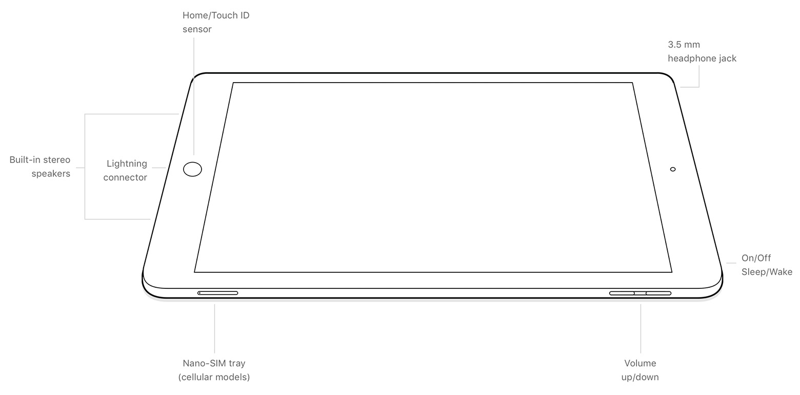 Identify Your Ipad Model Apple Support