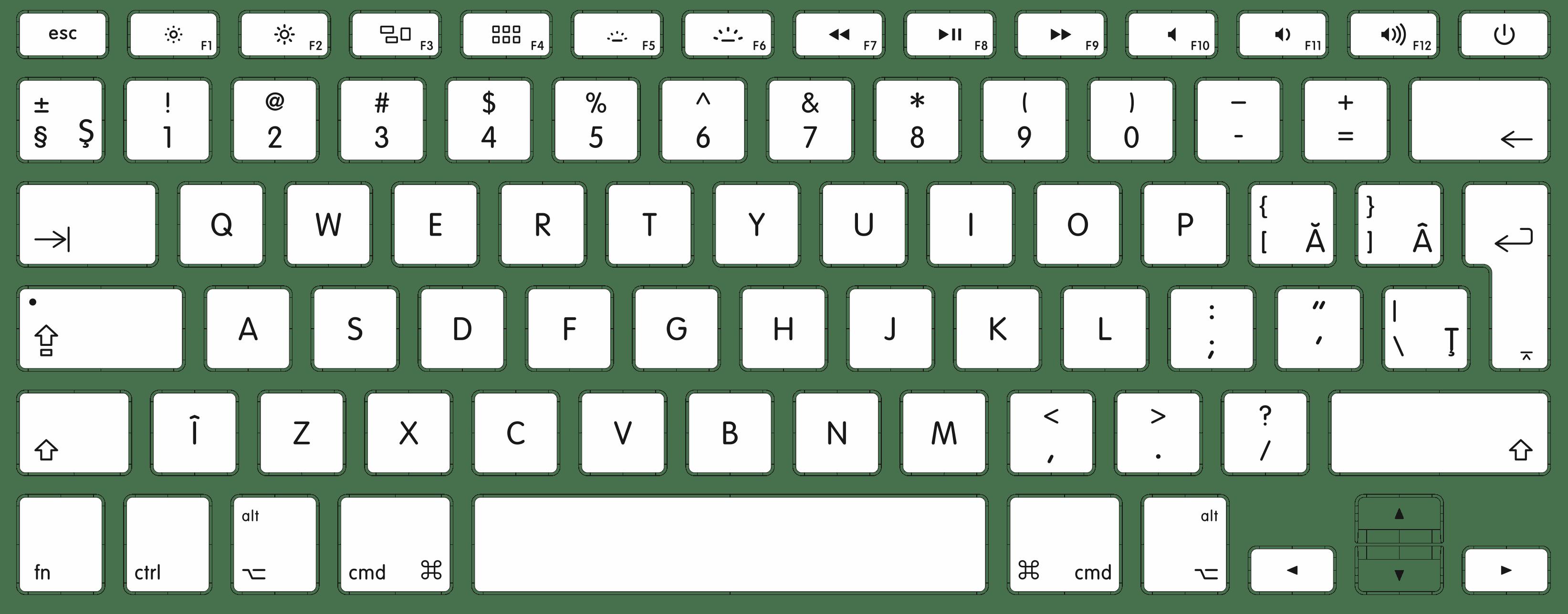 Landerspezifische Tastaturen Bestimmen