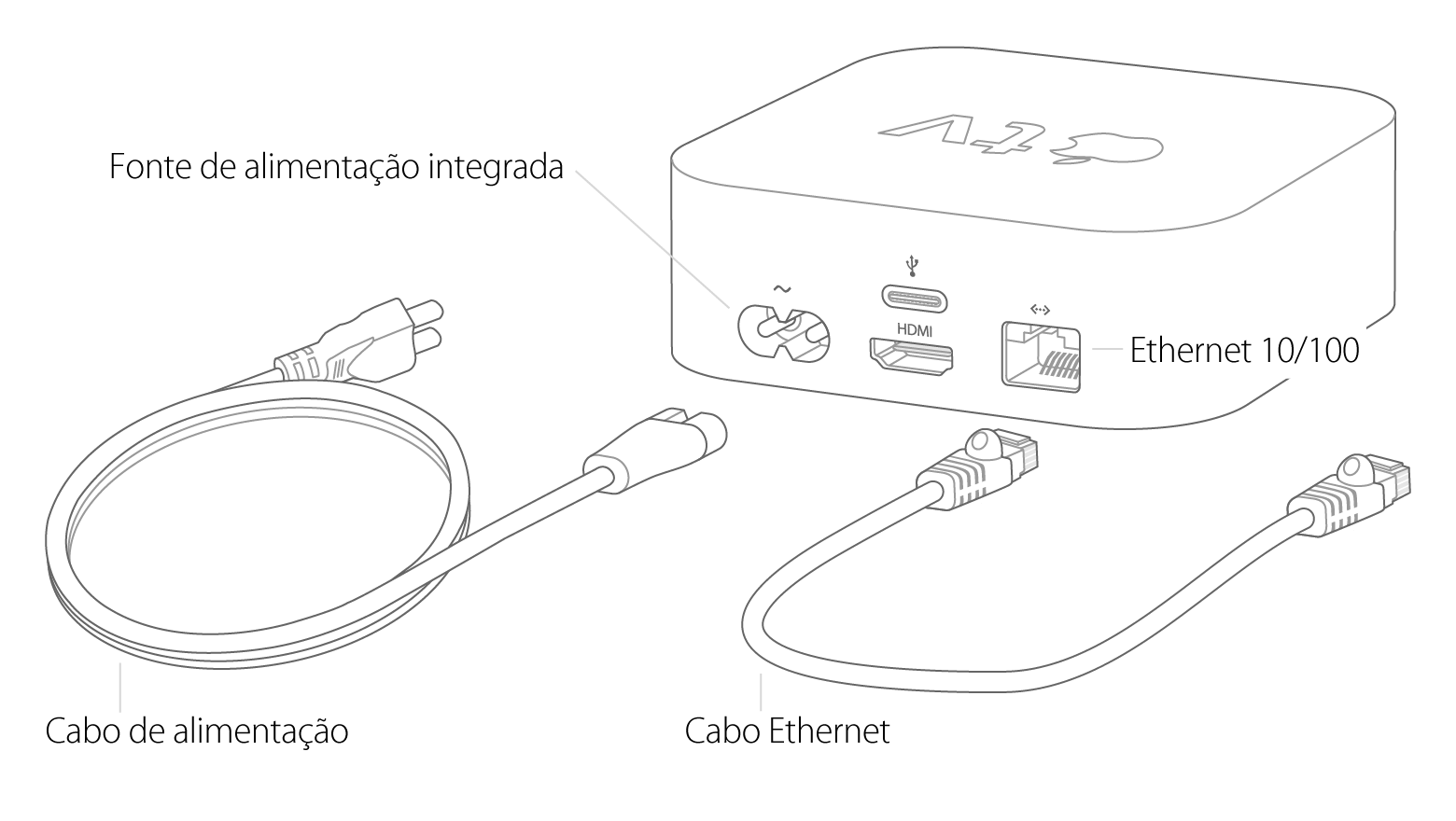 Configurar O Apple Tv 4a Geracao
