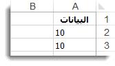 عرض القيم الصفرية كفراغات أو شُرَط