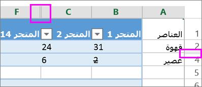 شكل الخطوط المزدوجة في رؤوس الأعمدة أو الصفوف - إخفاء الأعمدة أو الصفوف وإظهارها في إكسل Excel