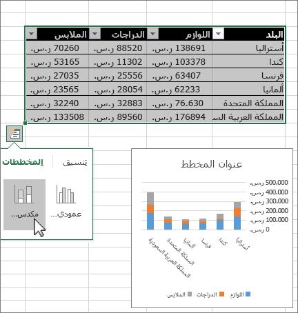 إنشاء مخطط بياني - التحليل والتنسيق في Excel