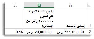 مثال حساب النسب المئوية من الإجمالي في مصنف إكسل Excel