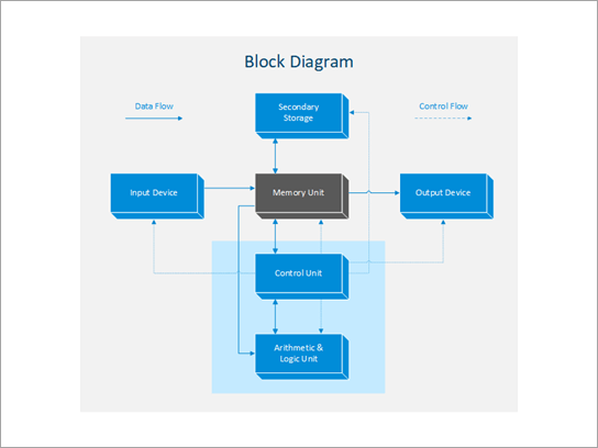 Asset tracking database template is a proven solution. Featured Visio Templates And Diagrams