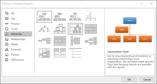 Download any of these organizational chart templates in microsoft word now! Create An Organization Chart