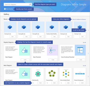 Overview of Visio Online  Visio