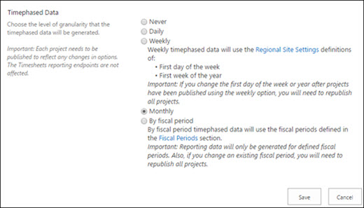 Timephased Data settings