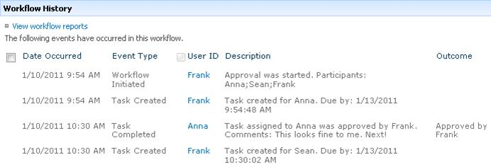 Workflow History section of Workflow Status page