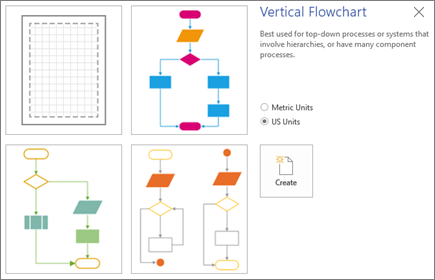 Screenshot of the Vertical Flowchart screen displaying template and measurement unit options.