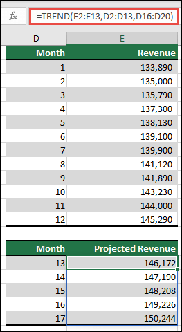 Use TREND to predict revenue performance for months 13-17 when you have actuals for months 1-12.