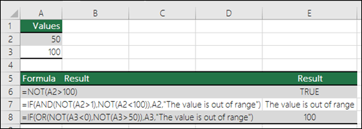 Examples of NOT with IF, AND and OR functions