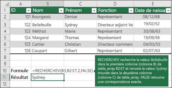 Exemple d'utilisation de la fonction RECHERCHEV1